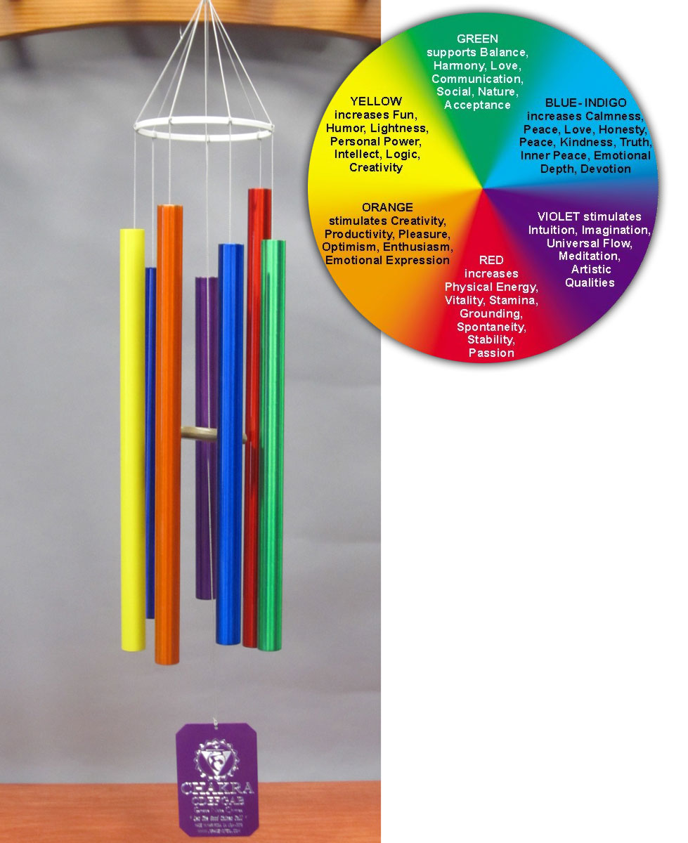 MCHA :: Medium Chakra Wind Chimes